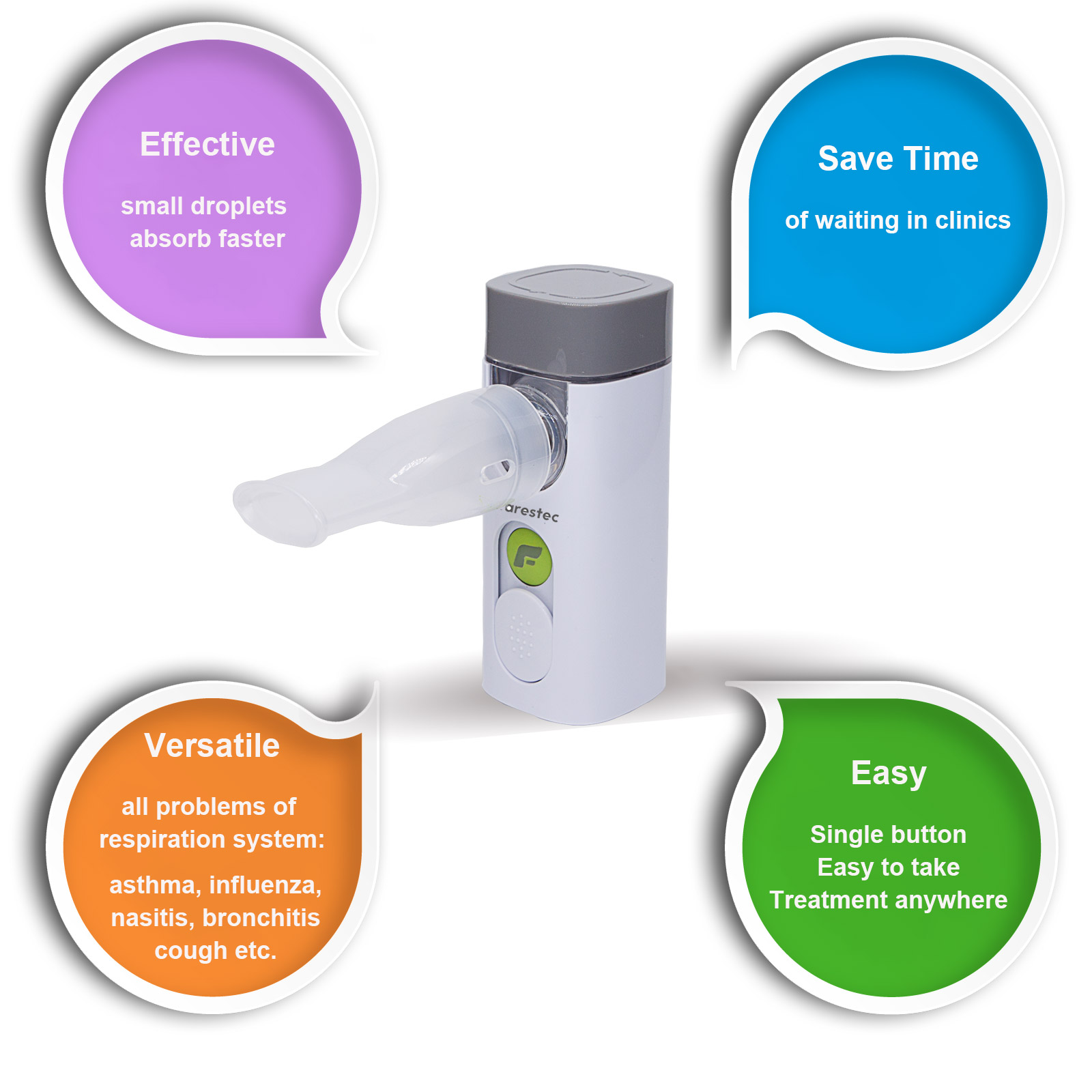 PA15 Portable Mesh Nebulizer Atomizer Rechargeable for Adult Child  Antarestec